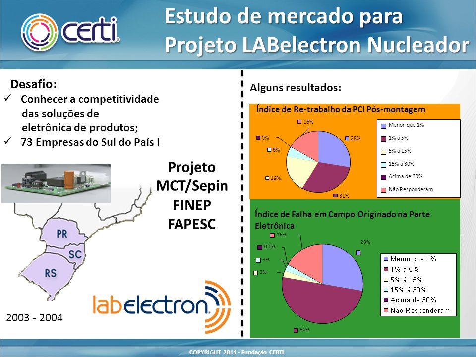 COPYRIGHT 2011 - Fundação CERTI Estudo de mercado para Projeto LABelectron Nucleador Desafio: Conhecer a competitividade das soluções de eletrônica de