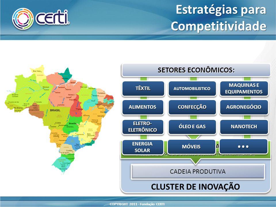 COPYRIGHT 2011 - Fundação CERTI Centro de Inovação