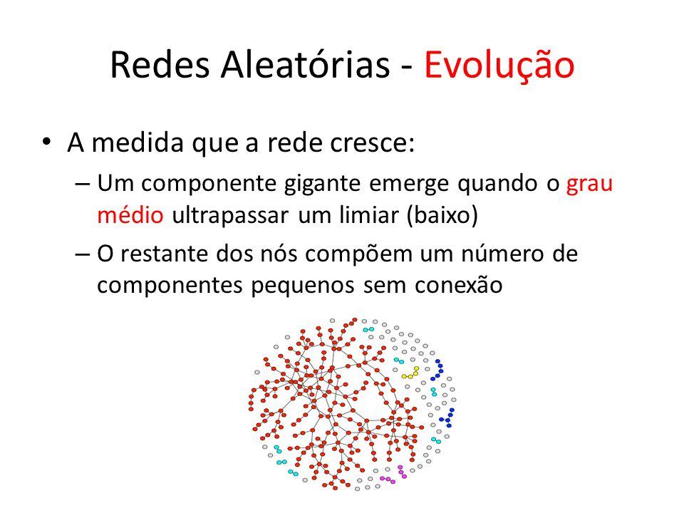 Redes Aleatórias - Evolução A medida que a rede cresce: – Um componente gigante emerge quando o grau médio ultrapassar um limiar (baixo) – O restante dos nós compõem um número de componentes pequenos sem conexão