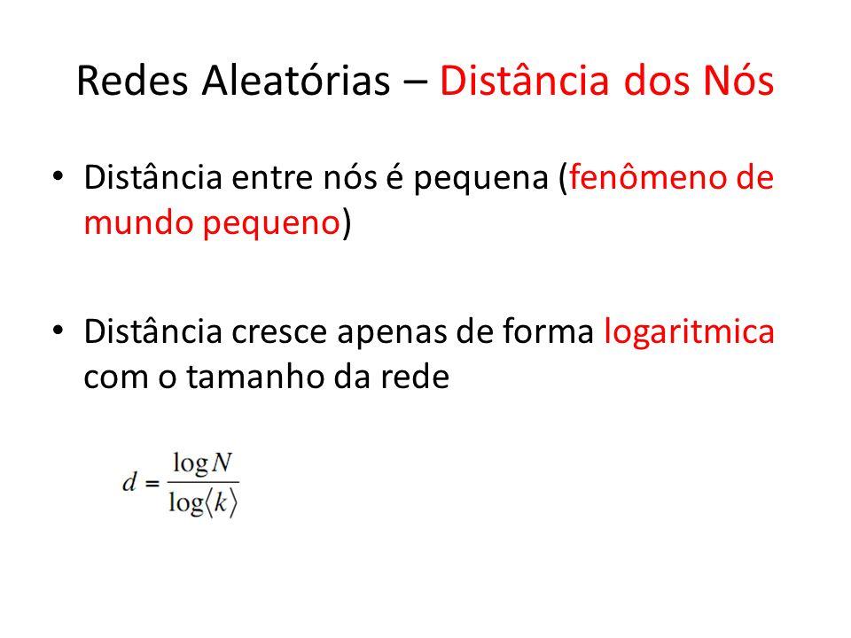 Redes Aleatórias – Distância dos Nós Distância entre nós é pequena (fenômeno de mundo pequeno) Distância cresce apenas de forma logaritmica com o tamanho da rede