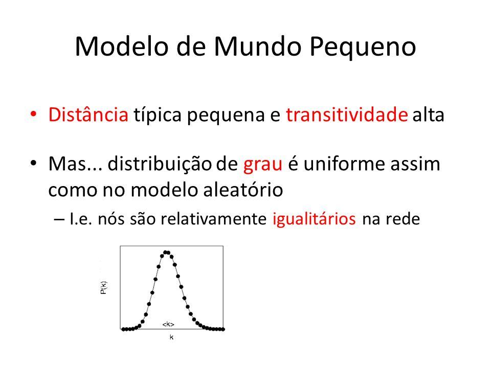 Modelo de Mundo Pequeno Distância típica pequena e transitividade alta Mas...