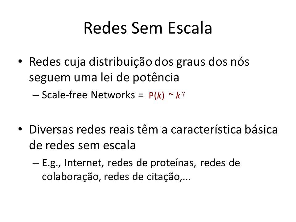 Redes Sem Escala Redes cuja distribuição dos graus dos nós seguem uma lei de potência – Scale-free Networks = Diversas redes reais têm a característica básica de redes sem escala – E.g., Internet, redes de proteínas, redes de colaboração, redes de citação,...