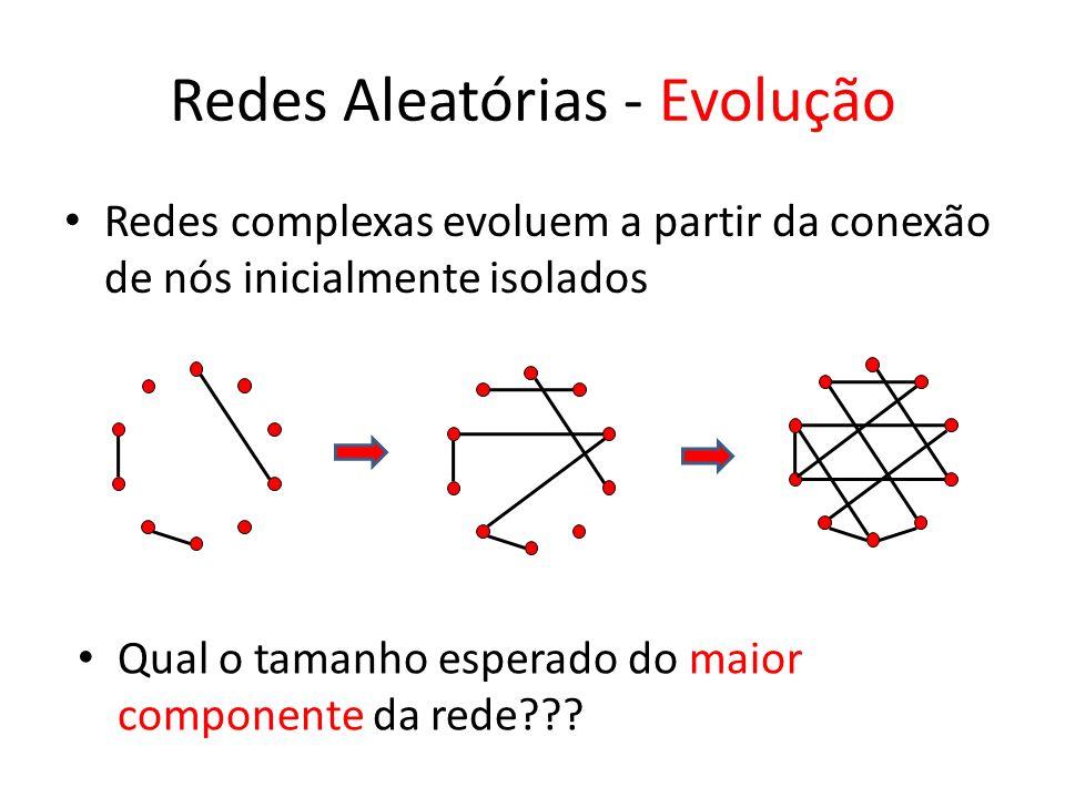 Redes Aleatórias - Evolução Redes complexas evoluem a partir da conexão de nós inicialmente isolados Qual o tamanho esperado do maior componente da rede???