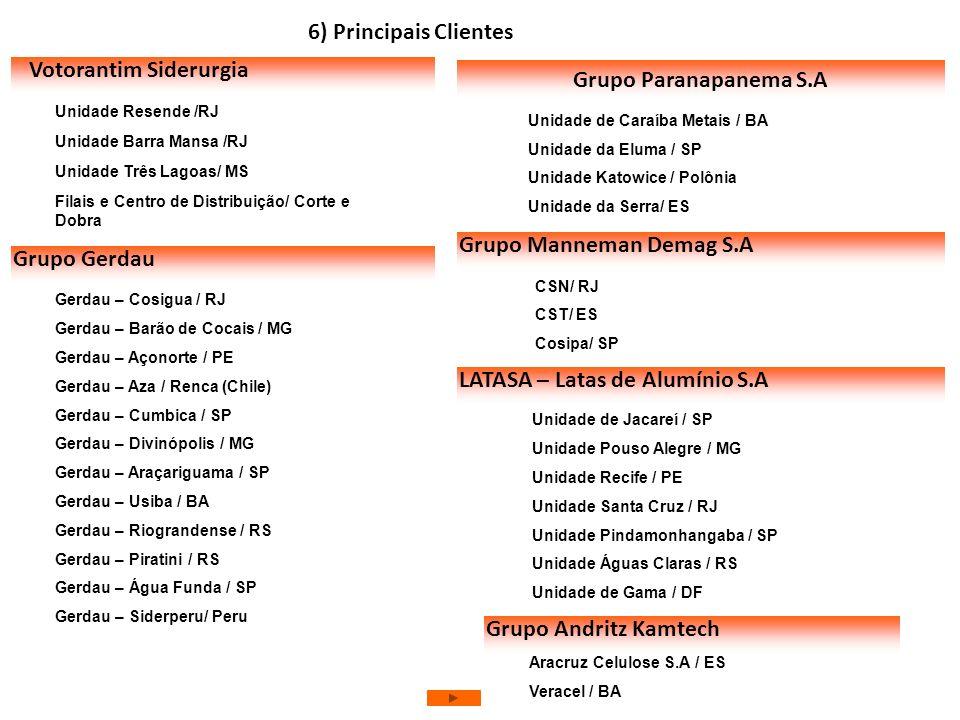 6) Principais Clientes Gerdau – Cosigua / RJ Gerdau – Barão de Cocais / MG Gerdau – Açonorte / PE Gerdau – Aza / Renca (Chile) Gerdau – Cumbica / SP G