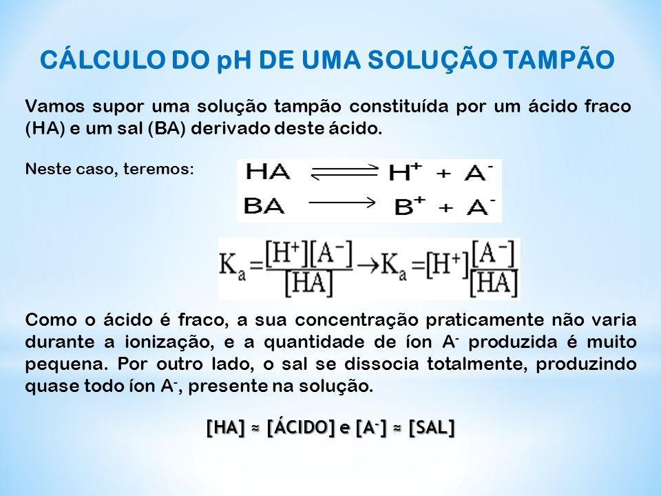 CÁLCULO DO pH DE UMA SOLUÇÃO TAMPÃO Vamos supor uma solução tampão constituída por um ácido fraco (HA) e um sal (BA) derivado deste ácido. Neste caso,
