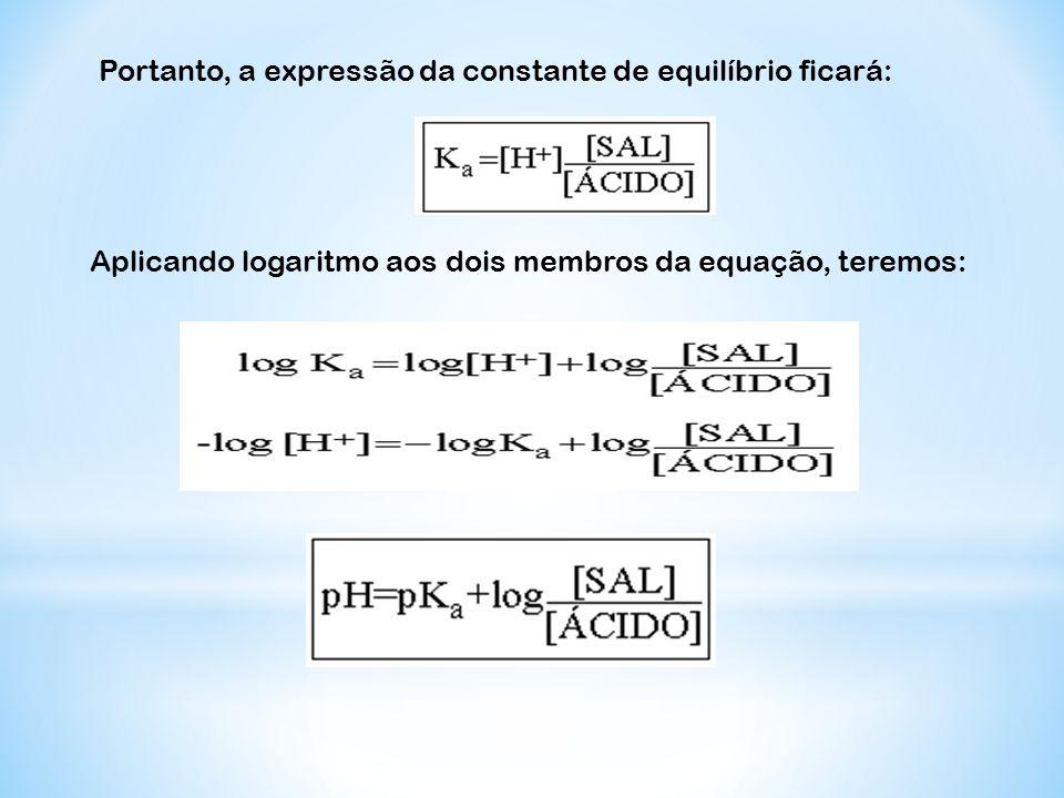Portanto, a expressão da constante de equilíbrio ficará: Aplicando logaritmo aos dois membros da equação, teremos: