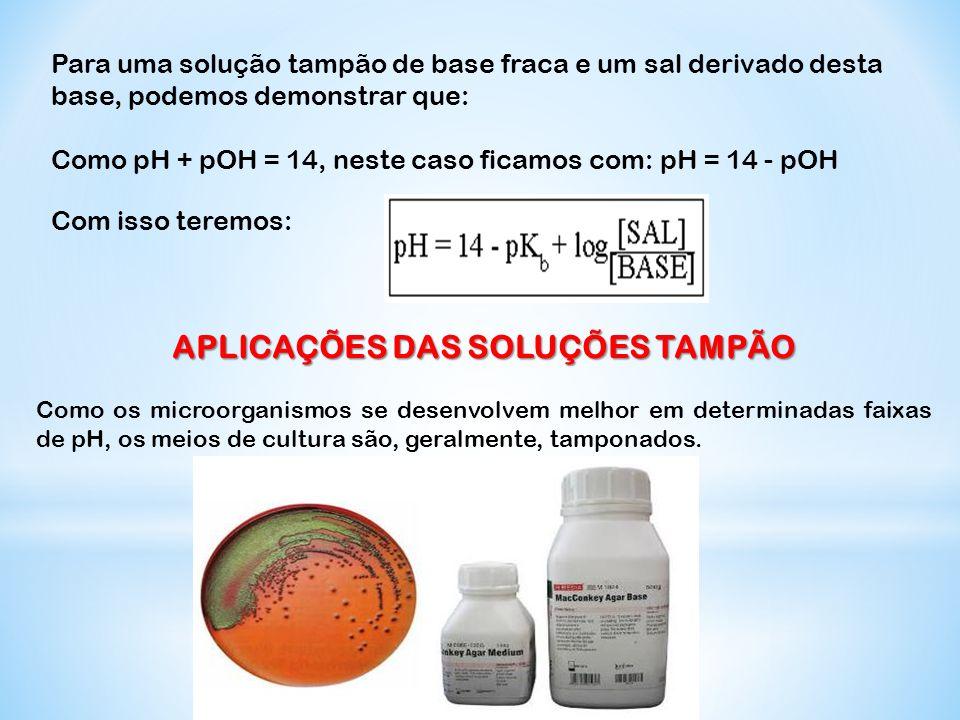 Para uma solução tampão de base fraca e um sal derivado desta base, podemos demonstrar que: Como pH + pOH = 14, neste caso ficamos com: pH = 14 - pOH