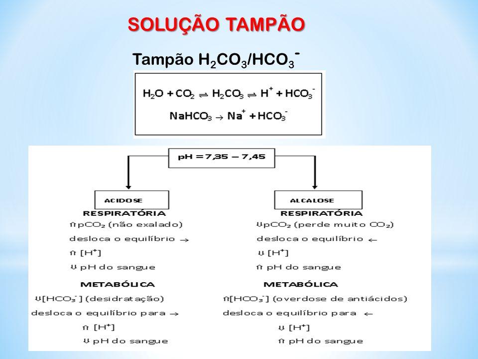 SOLUÇÃO TAMPÃO Tampão H 2 CO 3 /HCO 3 - Responsável pela manutenção do pH do sangue: