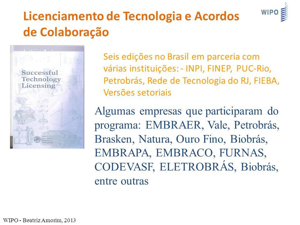 Seis edições no Brasil em parceria com várias instituições: - INPI, FINEP, PUC-Rio, Petrobrás, Rede de Tecnologia do RJ, FIEBA, Versões setoriais Algumas empresas que participaram do programa: EMBRAER, Vale, Petrobrás, Brasken, Natura, Ouro Fino, Biobrás, EMBRAPA, EMBRACO, FURNAS, CODEVASF, ELETROBRÁS, Biobrás, entre outras WIPO - Beatriz Amorim, 2013 Licenciamento de Tecnologia e Acordos de Colaboração