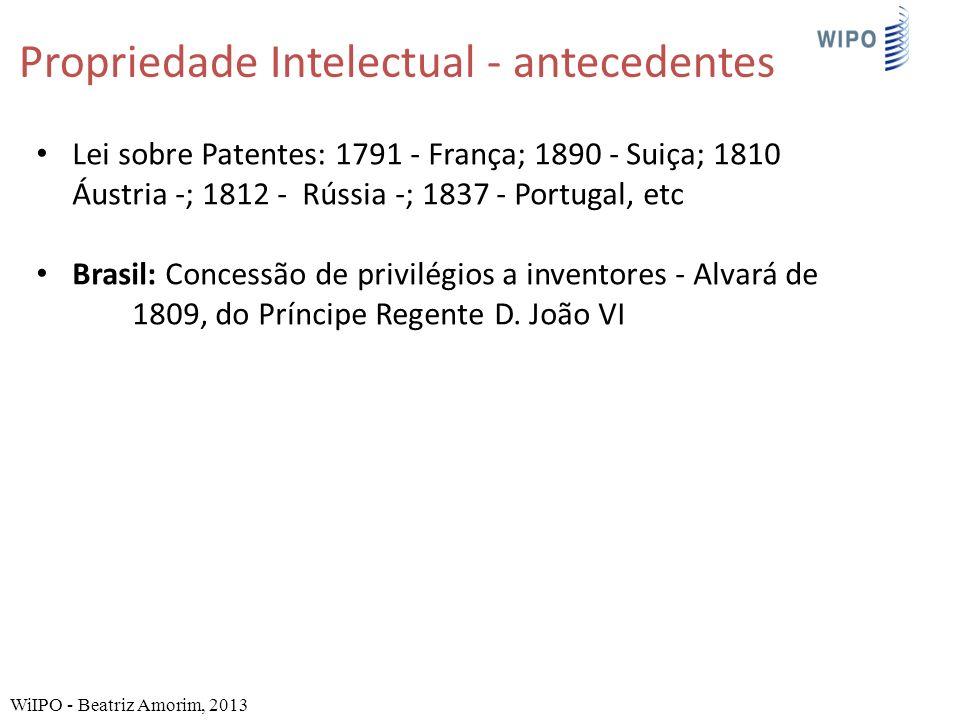 Lei sobre Patentes: 1791 - França; 1890 - Suiça; 1810 Áustria -; 1812 - Rússia -; 1837 - Portugal, etc Brasil: Concessão de privilégios a inventores - Alvará de 1809, do Príncipe Regente D.