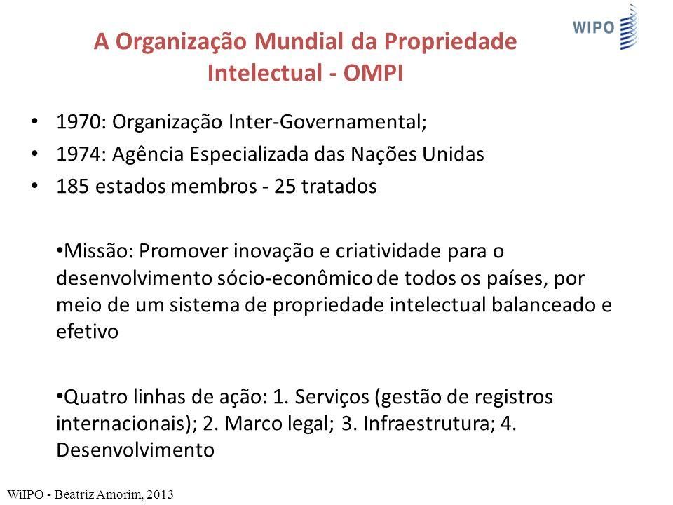 A Organização Mundial da Propriedade Intelectual - OMPI 1970: Organização Inter-Governamental; 1974: Agência Especializada das Nações Unidas 185 estad