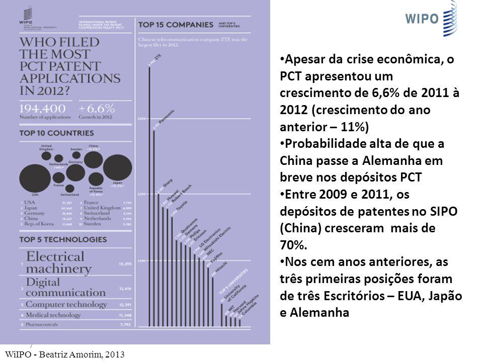 7 Apesar da crise econômica, o PCT apresentou um crescimento de 6,6% de 2011 à 2012 (crescimento do ano anterior – 11%) Probabilidade alta de que a China passe a Alemanha em breve nos depósitos PCT Entre 2009 e 2011, os depósitos de patentes no SIPO (China) cresceram mais de 70%.