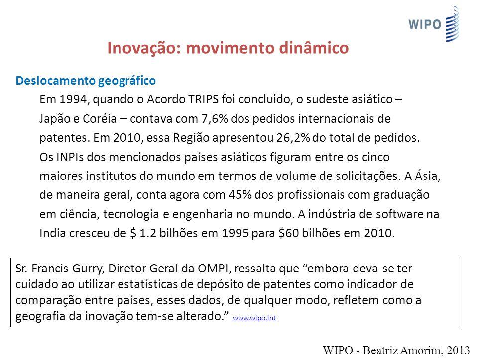Inovação: movimento dinâmico Deslocamento geográfico Em 1994, quando o Acordo TRIPS foi concluido, o sudeste asiático – Japão e Coréia – contava com 7,6% dos pedidos internacionais de patentes.