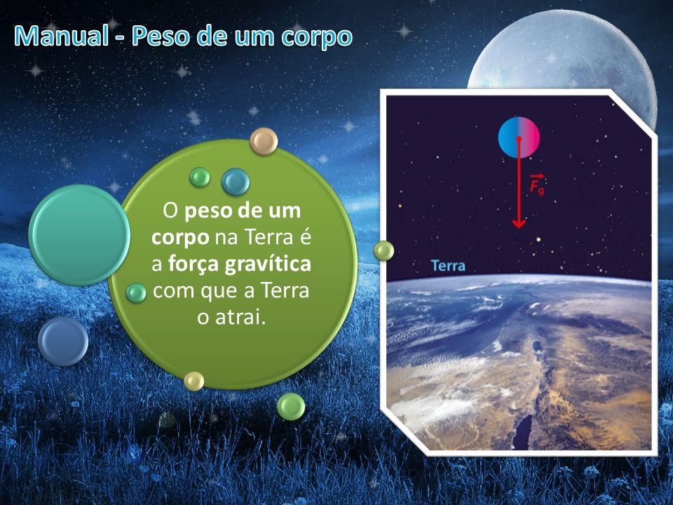 O peso de um corpo na Terra varia com a distância do corpo ao centro da Terra: é menor quanto mais afastado estiver e maior quando se aproxima do centro da Terra.