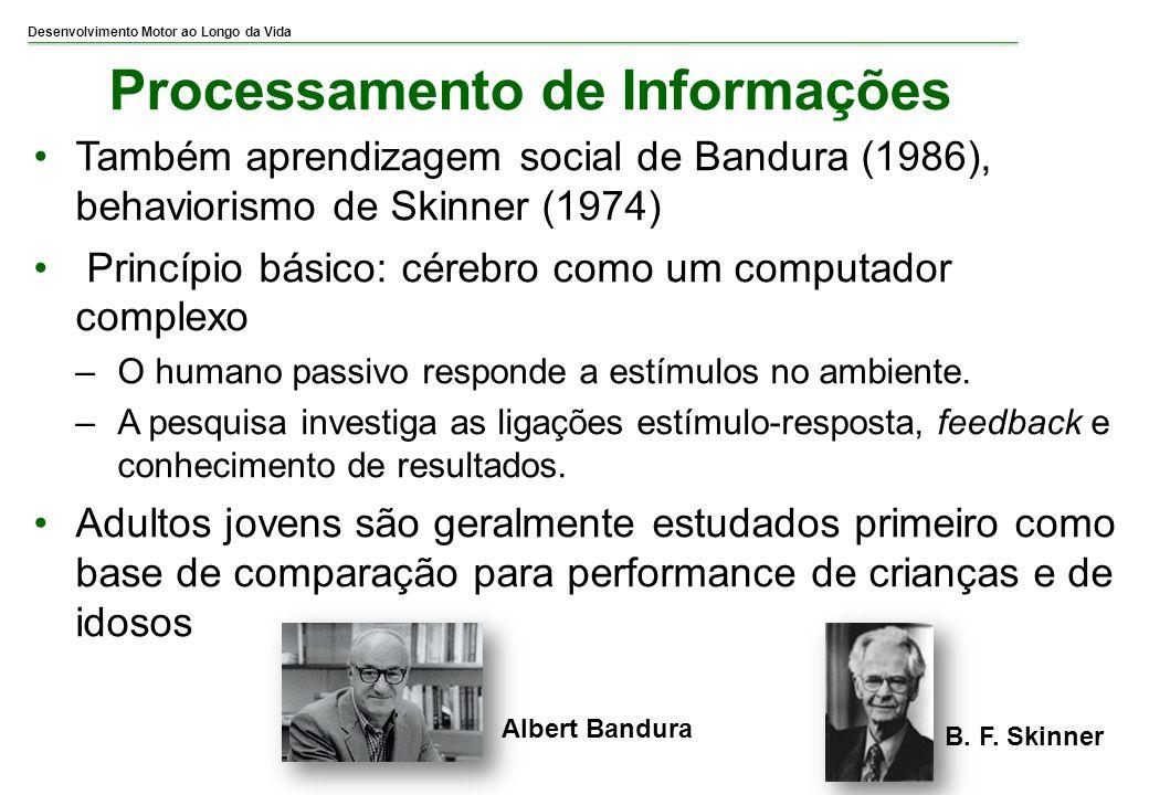 Desenvolvimento Motor ao Longo da Vida Processamento de Informações Também aprendizagem social de Bandura (1986), behaviorismo de Skinner (1974) Princ