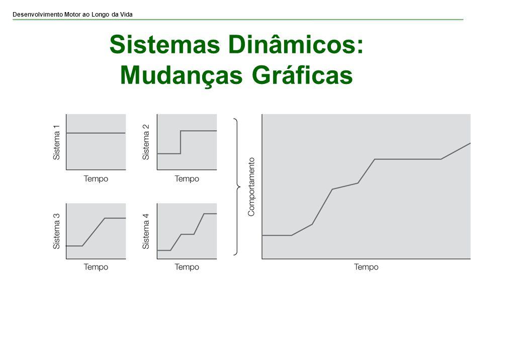 Desenvolvimento Motor ao Longo da Vida Sistemas Dinâmicos: Mudanças Gráficas