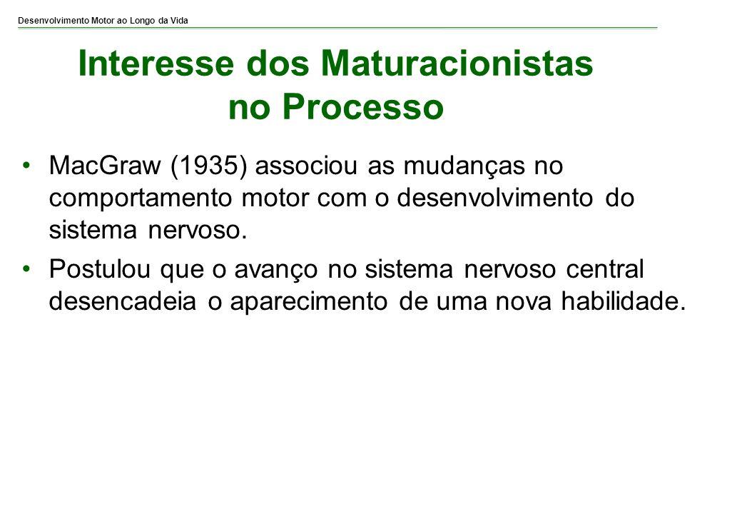 Desenvolvimento Motor ao Longo da Vida Interesse dos Maturacionistas no Processo MacGraw (1935) associou as mudanças no comportamento motor com o dese