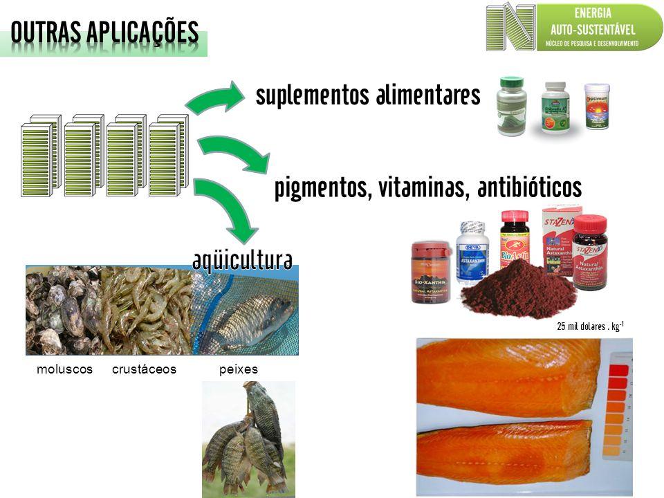 moluscoscrustáceospeixes suplementos alimentares pigmentos, vitaminas, antibióticos 25 mil dolares. kg -1