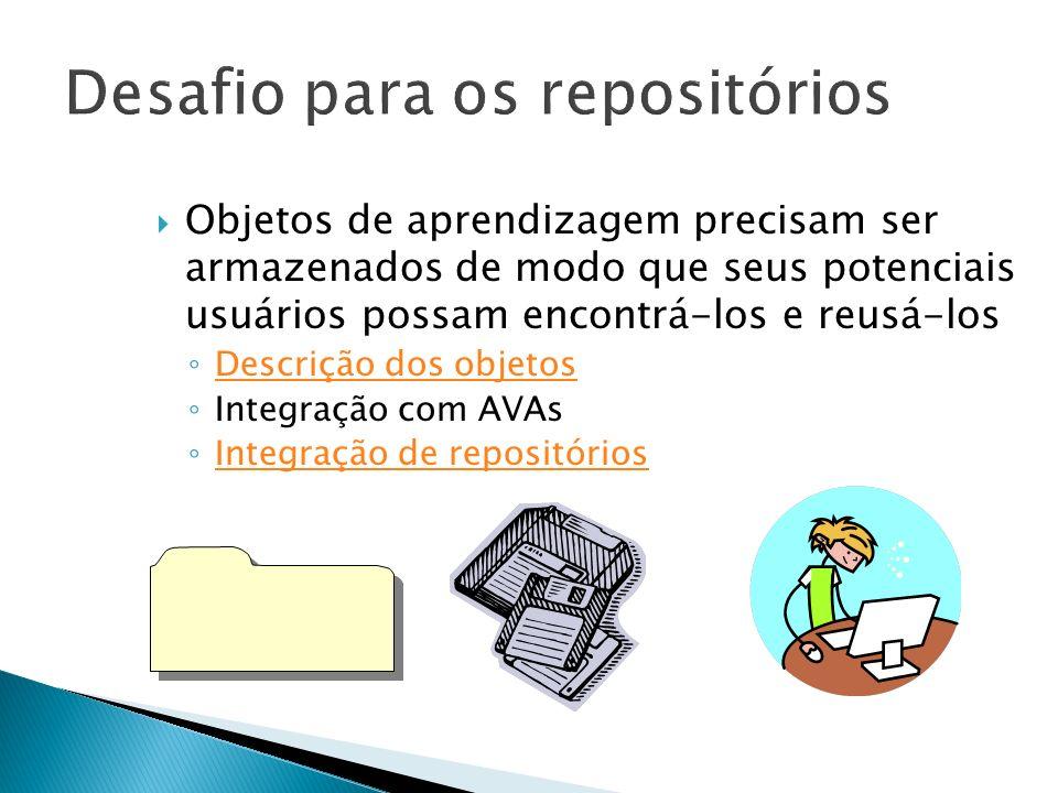 FEB – Federação Educa Brasil Projeto apoiado pela Rede Nacional de Pesquisa Repositórios de objetos de aprendizagem: BIOE (MEC – Ministério da Educação) - 9700 CESTA (UFRGS) - 450 Bibliotecas digitais: LUME (UFRGS) - 20270 documentos digitalizados Biblioteca nacional - 9 milhões de itens (em processo de digitalização)