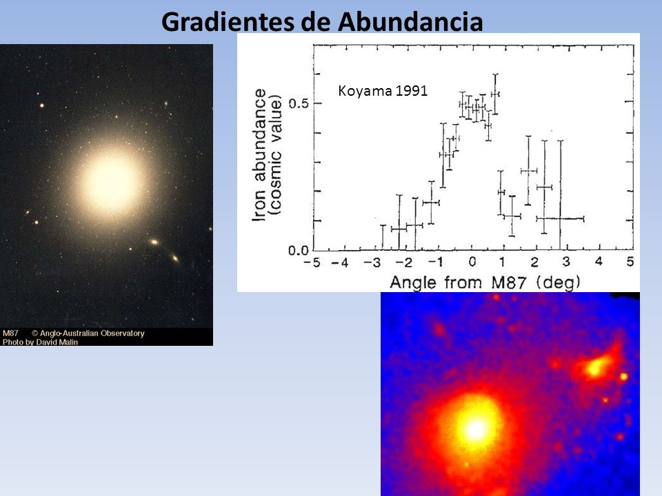 Ventos Galaticos M82 Chandra Spitzer HST