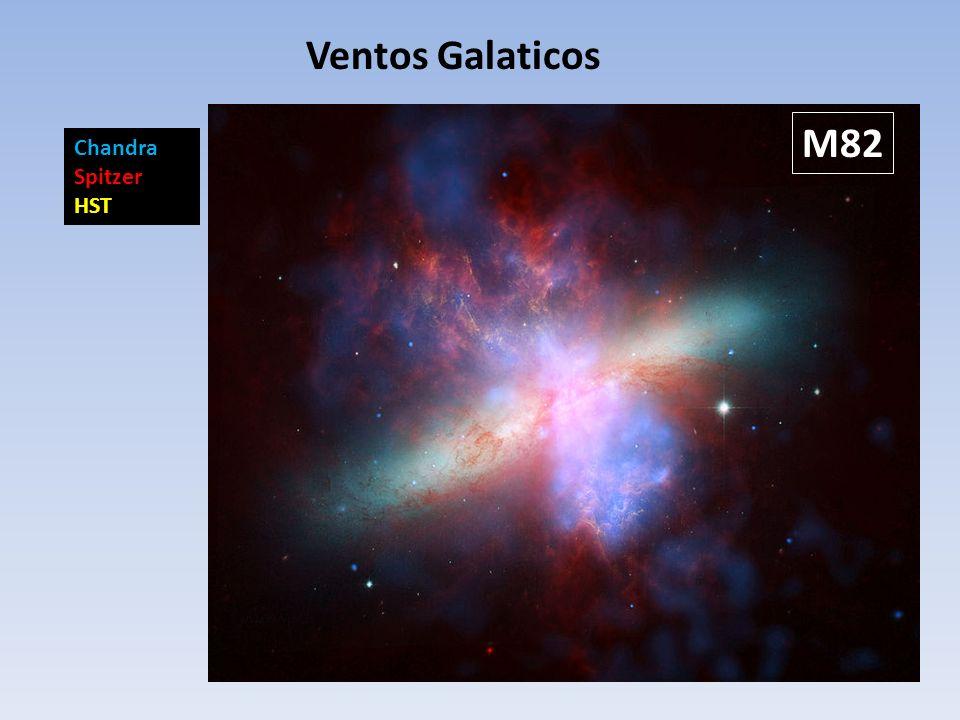 Aumento da Ram-Pressure Stripping das galaxias Crowl, H., et al.