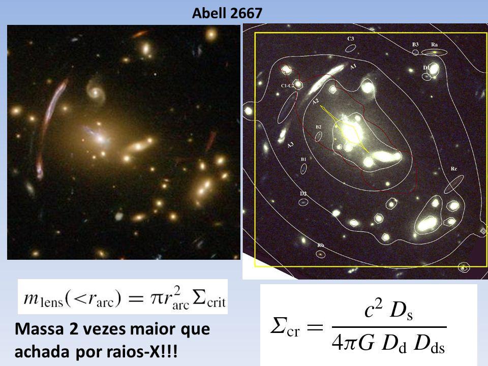 Calculo de massa de aglomerados – suposicoes Metodo de raios-X – Equilibrio Hidrostatico Metodo Virial – contaminacao de galaxias de campo Metodo de lentes – Massa projetada