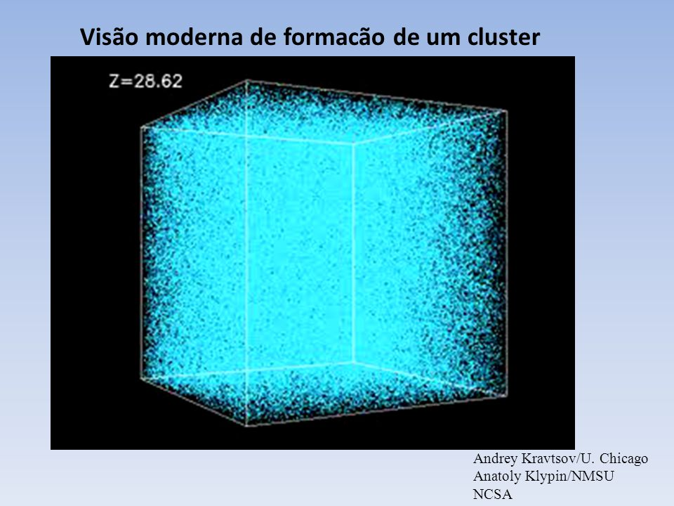 structure formation filaments connect nodes (clusters) width of filaments ~ cluster virial radius ~ 3 Mpc