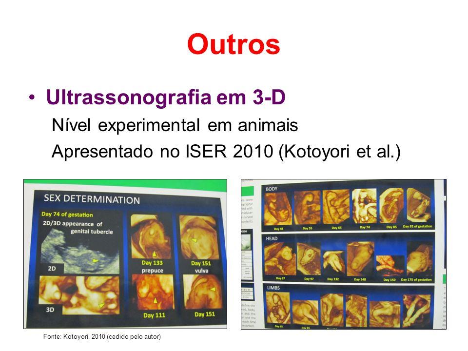 Outros Ultrassonografia em 3-D Nível experimental em animais Apresentado no ISER 2010 (Kotoyori et al.) Fonte: Kotoyori, 2010 (cedido pelo autor)