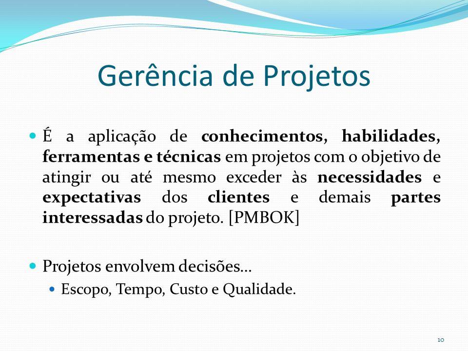 Gerência de Projetos É a aplicação de conhecimentos, habilidades, ferramentas e técnicas em projetos com o objetivo de atingir ou até mesmo exceder às