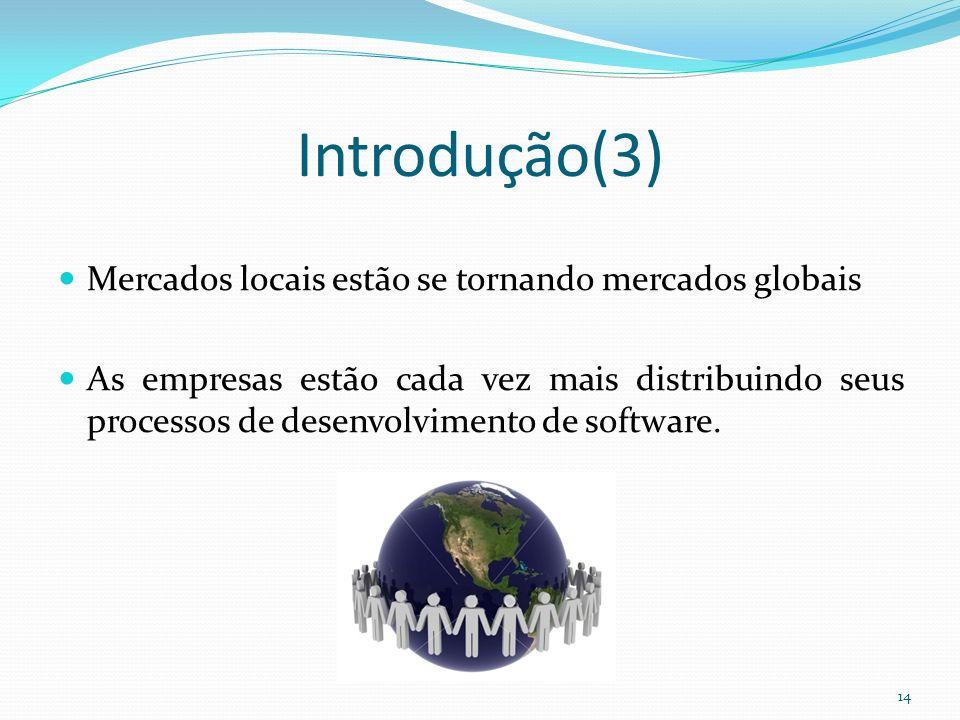 Introdução(3) Mercados locais estão se tornando mercados globais As empresas estão cada vez mais distribuindo seus processos de desenvolvimento de sof