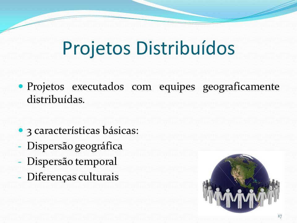 Projetos Distribuídos Projetos executados com equipes geograficamente distribuídas. 3 características básicas: - Dispersão geográfica - Dispersão temp
