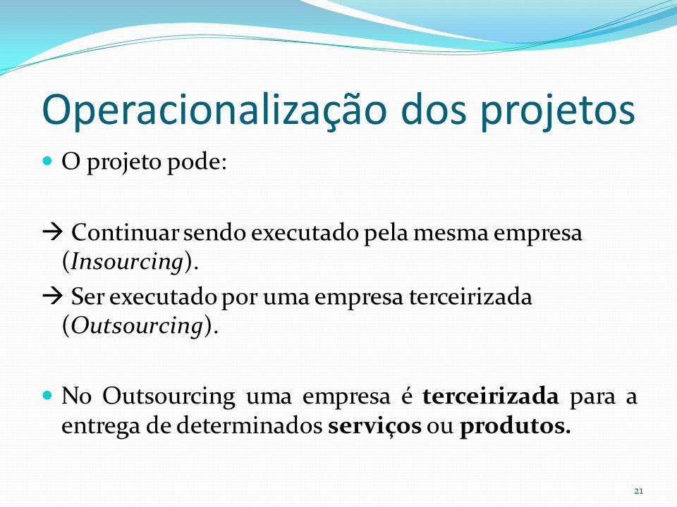 Operacionalização dos projetos O projeto pode: Continuar sendo executado pela mesma empresa (Insourcing). Ser executado por uma empresa terceirizada (