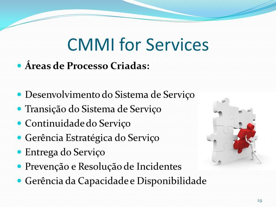 CMMI for Services Áreas de Processo Criadas: Desenvolvimento do Sistema de Serviço Transição do Sistema de Serviço Continuidade do Serviço Gerência Es