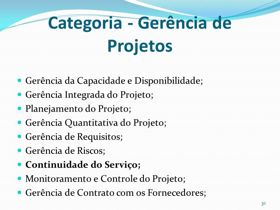 Categoria - Gerência de Projetos Gerência da Capacidade e Disponibilidade; Gerência Integrada do Projeto; Planejamento do Projeto; Gerência Quantitati