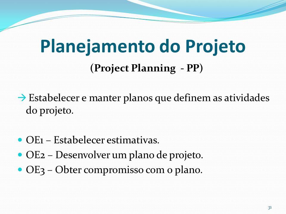 Planejamento do Projeto (Project Planning - PP) Estabelecer e manter planos que definem as atividades do projeto. OE1 – Estabelecer estimativas. OE2 –