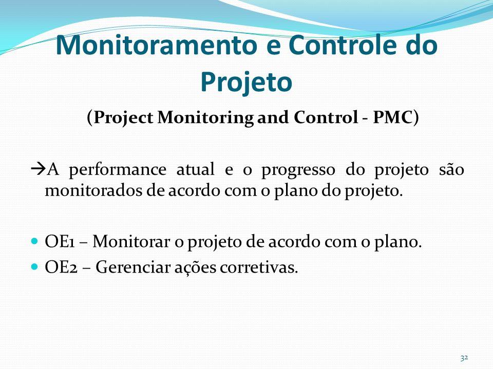 Monitoramento e Controle do Projeto (Project Monitoring and Control - PMC) A performance atual e o progresso do projeto são monitorados de acordo com