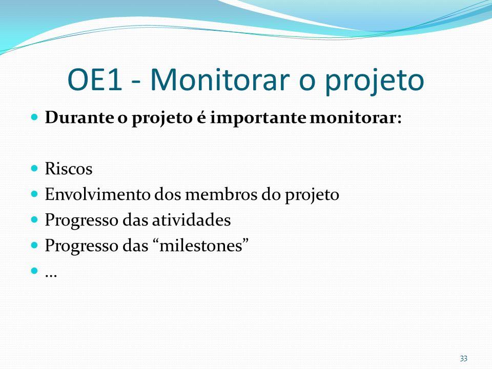 OE1 - Monitorar o projeto Durante o projeto é importante monitorar: Riscos Envolvimento dos membros do projeto Progresso das atividades Progresso das