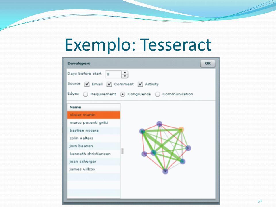Exemplo: Tesseract 34