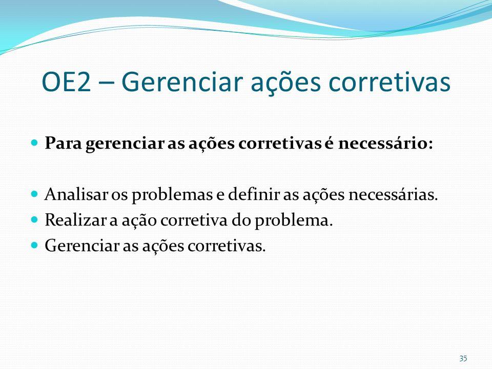 OE2 – Gerenciar ações corretivas Para gerenciar as ações corretivas é necessário: Analisar os problemas e definir as ações necessárias. Realizar a açã