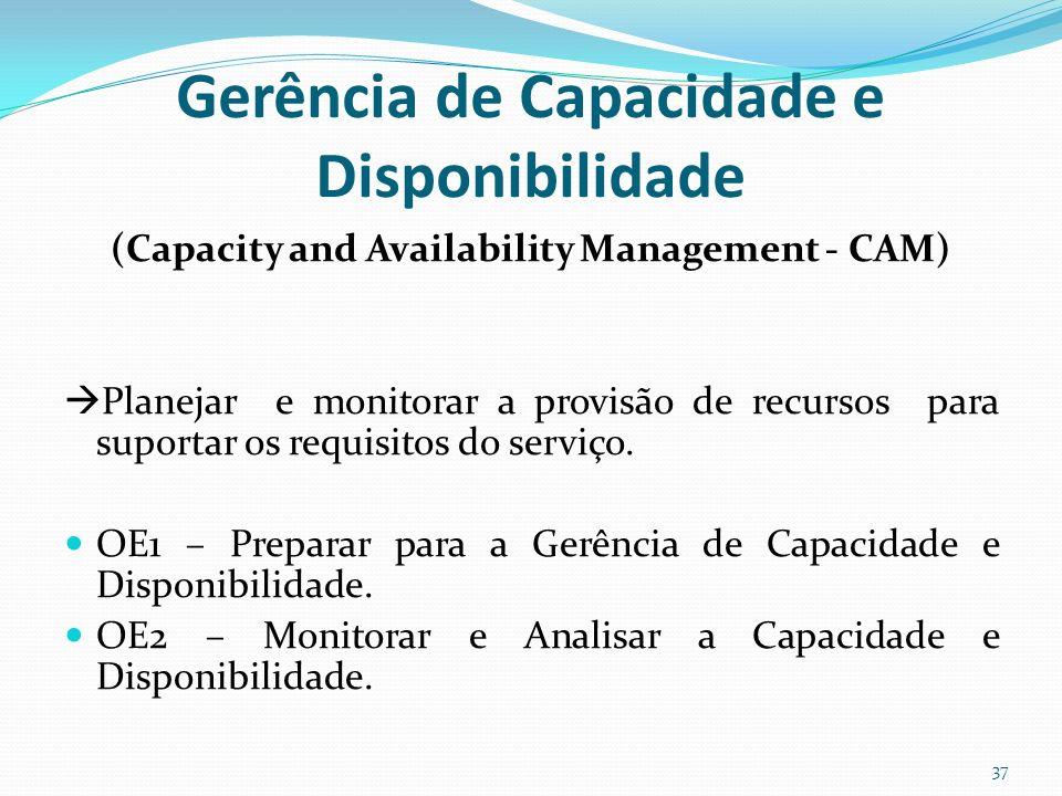 Gerência de Capacidade e Disponibilidade (Capacity and Availability Management - CAM) Planejar e monitorar a provisão de recursos para suportar os req