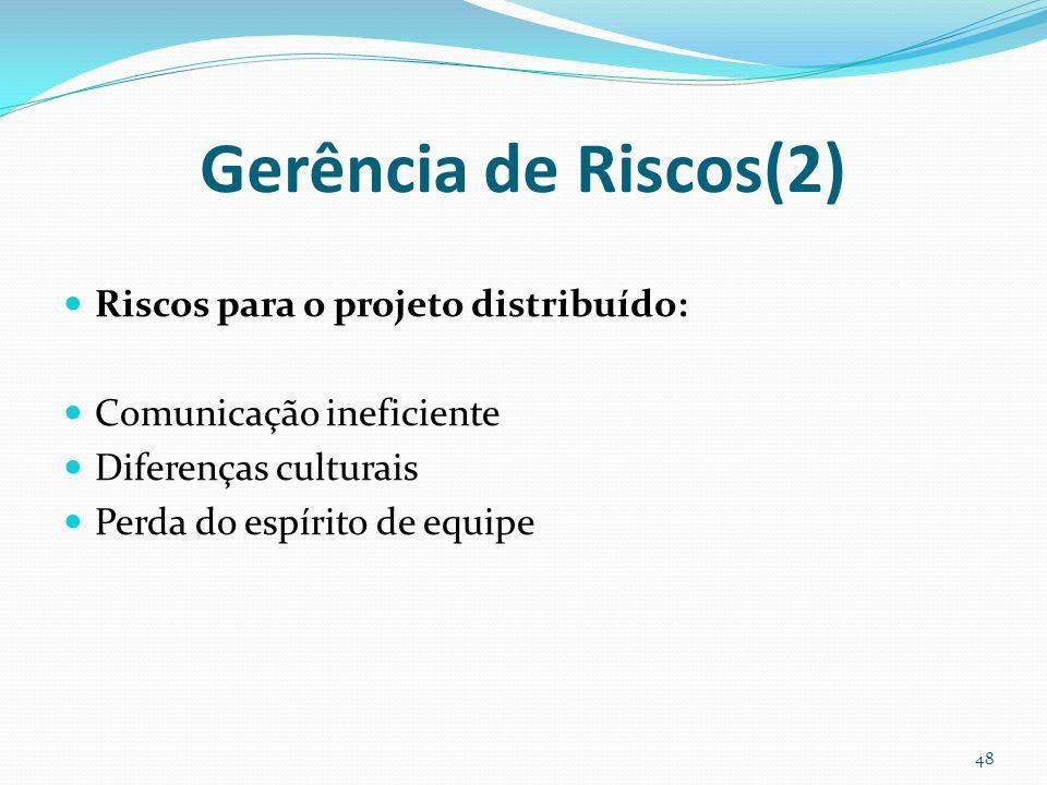 Gerência de Riscos(2) Riscos para o projeto distribuído: Comunicação ineficiente Diferenças culturais Perda do espírito de equipe 48