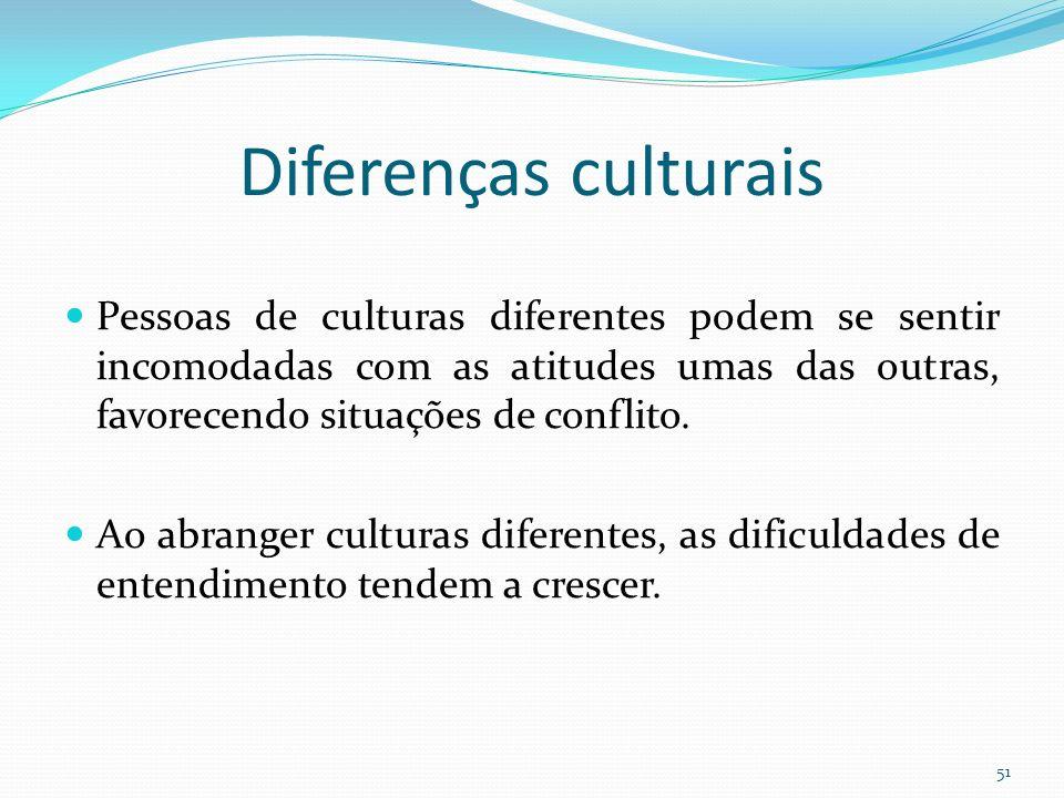 Diferenças culturais Pessoas de culturas diferentes podem se sentir incomodadas com as atitudes umas das outras, favorecendo situações de conflito. Ao
