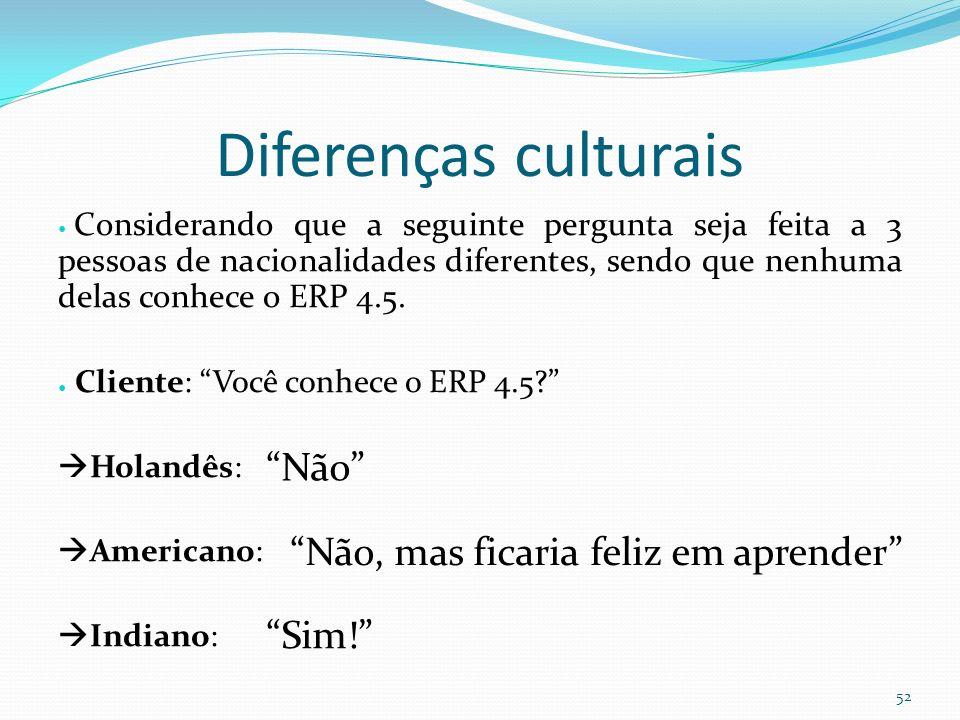 Diferenças culturais Considerando que a seguinte pergunta seja feita a 3 pessoas de nacionalidades diferentes, sendo que nenhuma delas conhece o ERP 4