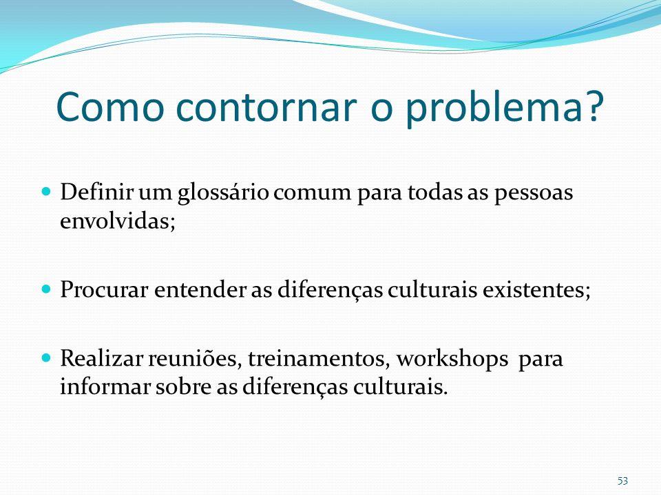 Como contornar o problema? Definir um glossário comum para todas as pessoas envolvidas; Procurar entender as diferenças culturais existentes; Realizar
