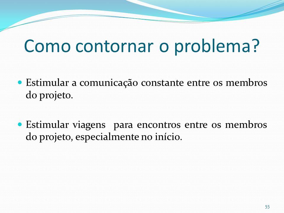 Como contornar o problema? Estimular a comunicação constante entre os membros do projeto. Estimular viagens para encontros entre os membros do projeto