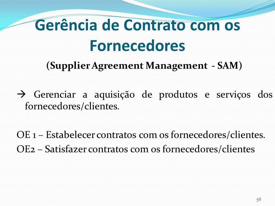 Gerência de Contrato com os Fornecedores (Supplier Agreement Management - SAM) Gerenciar a aquisição de produtos e serviços dos fornecedores/clientes.