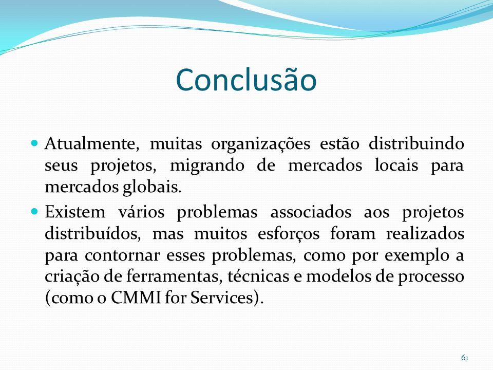 Conclusão Atualmente, muitas organizações estão distribuindo seus projetos, migrando de mercados locais para mercados globais. Existem vários problema