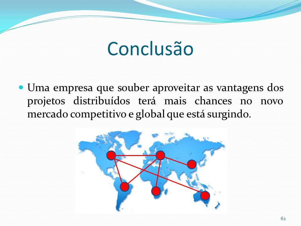 Conclusão Uma empresa que souber aproveitar as vantagens dos projetos distribuídos terá mais chances no novo mercado competitivo e global que está sur