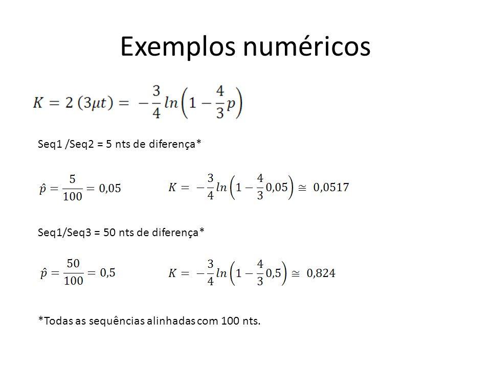 Exemplos numéricos Seq1 /Seq2 = 5 nts de diferença* Seq1/Seq3 = 50 nts de diferença* *Todas as sequências alinhadas com 100 nts.