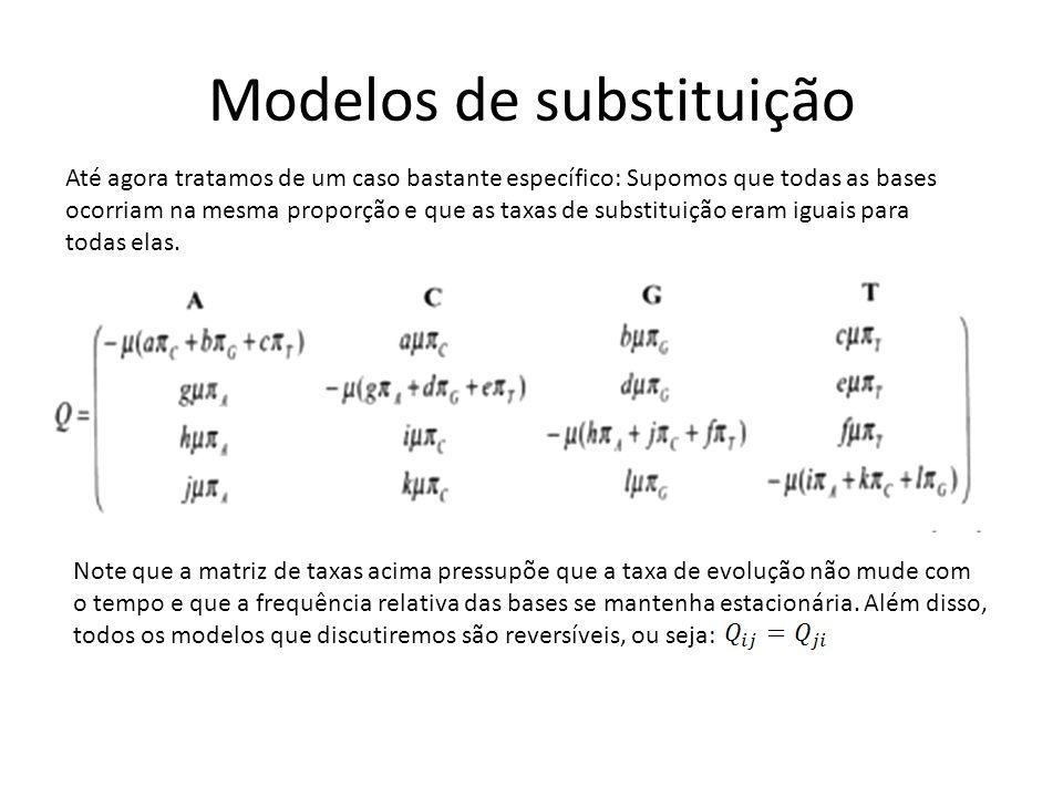 Modelos de substituição Note que a matriz de taxas acima pressupõe que a taxa de evolução não mude com o tempo e que a frequência relativa das bases se mantenha estacionária.
